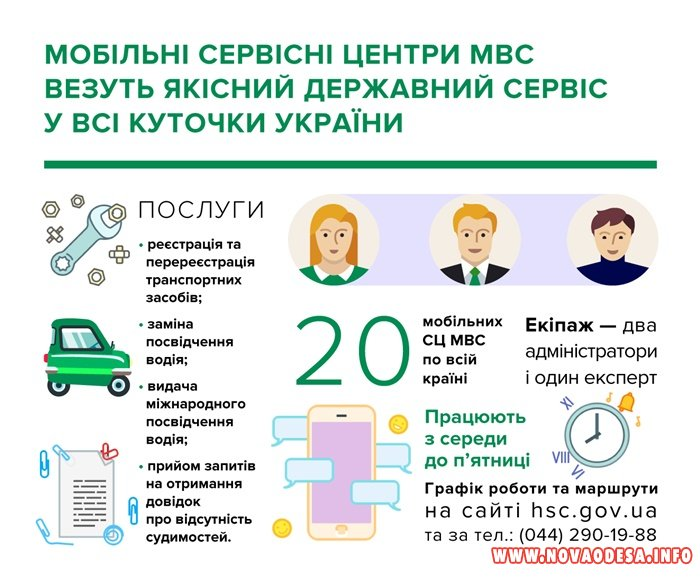 В Украине запустили мобильные сервисные центры МВД (Фото)